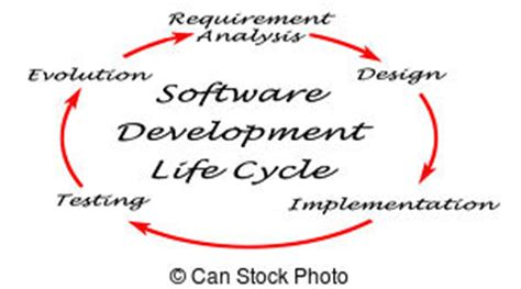 Systems Development Life Cycle Free Essays - PhDessaycom